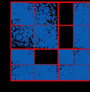 sparsity_pattern